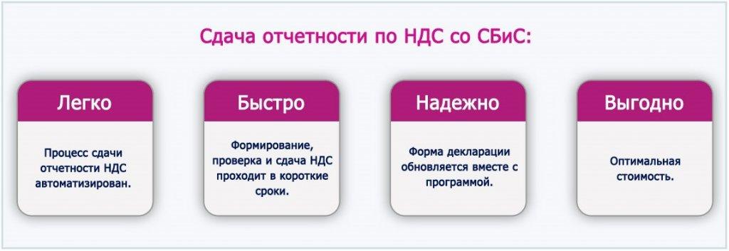Сдача отчетности в электронном виде в нижнем новгороде документы ждя регистрации ип